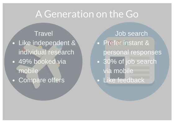 Comparison - A generation on the go