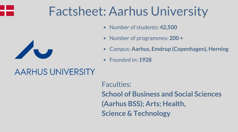 Aarhus University factsheet