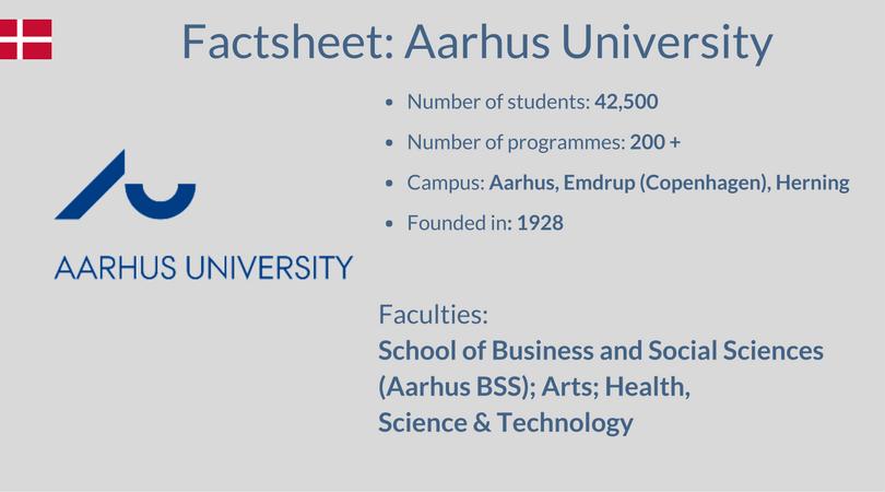 aarhus university masters