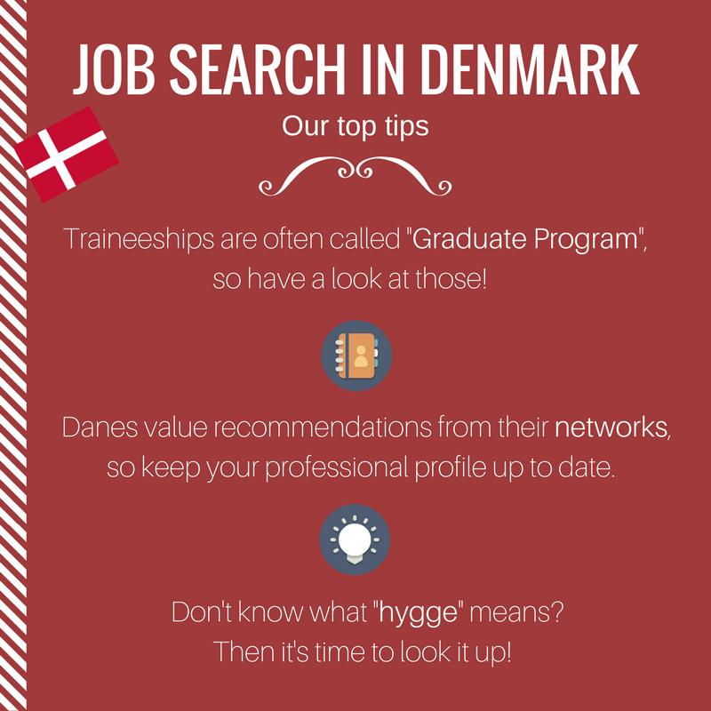 Guide Denmark