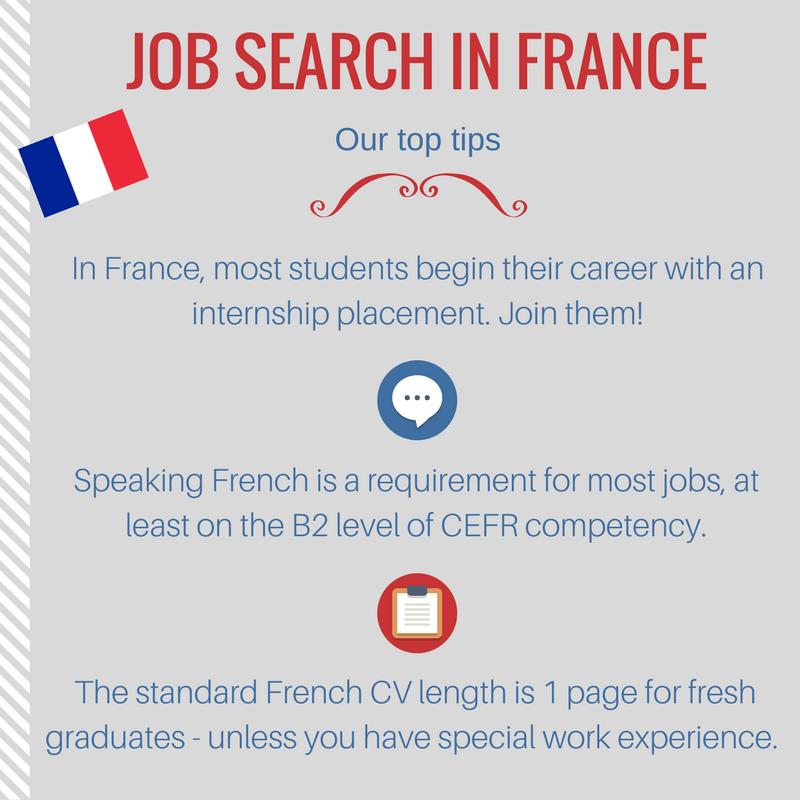 Tips France