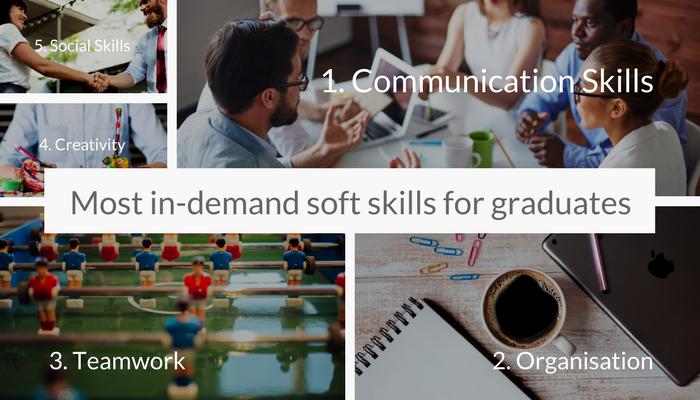 Soft Skills for Graduates