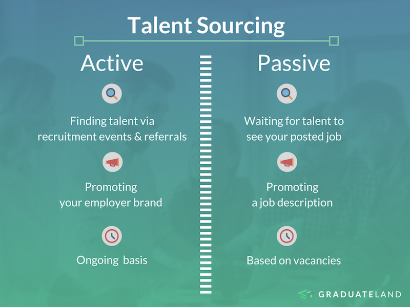Overview Talent Sourcing